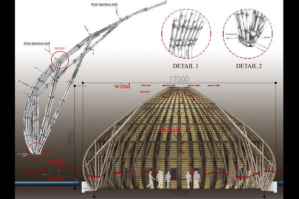 Conceptural-diagram