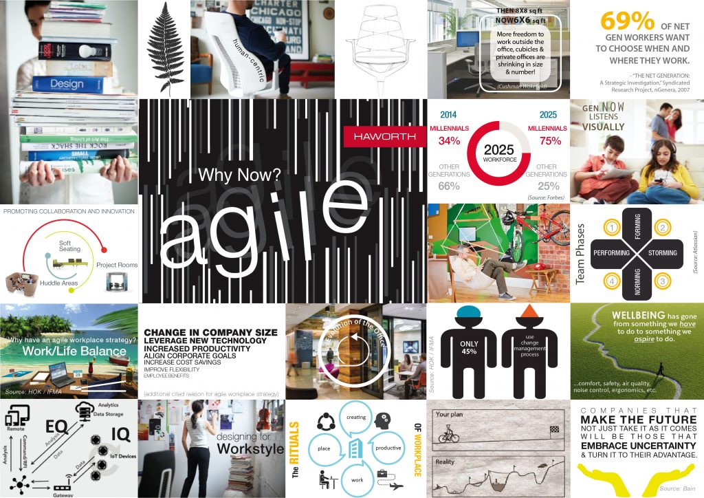 7.6.16 Haworth_Agile Trends Wall_high res