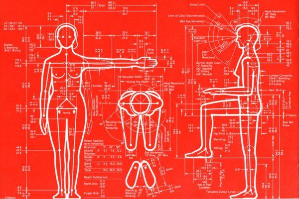 economics of ergonomics